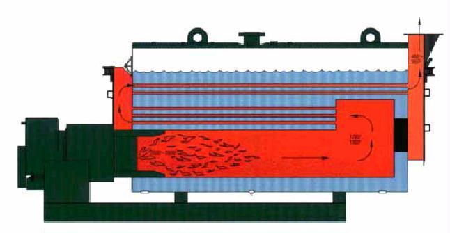 Boiler Introduction Cleanboiler Org