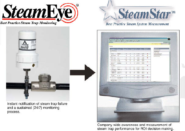 SteamEye_1_Armstrong