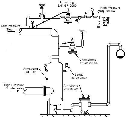 Steam Trim Boiler Diagram