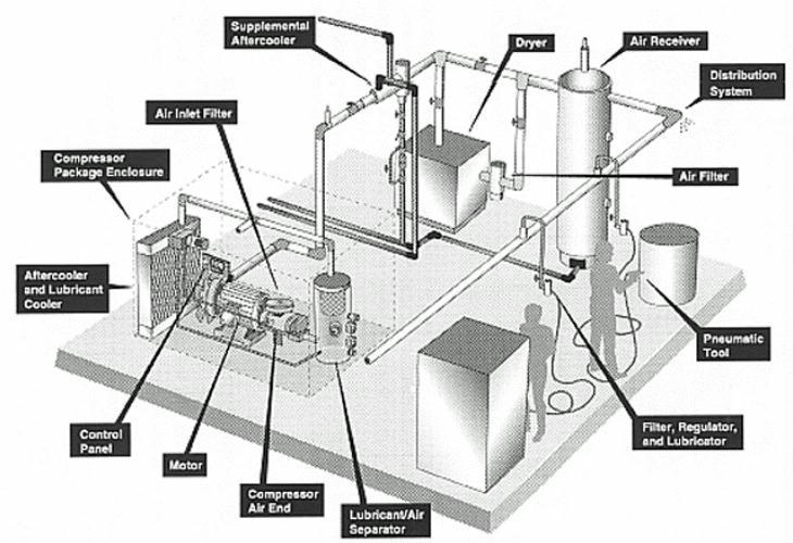 AirComponents