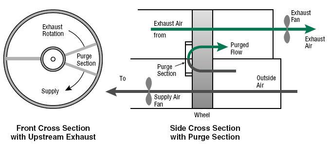 Enthalpy_Wheel_DiagramEPA