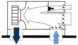 MakeUpAirRecirculation