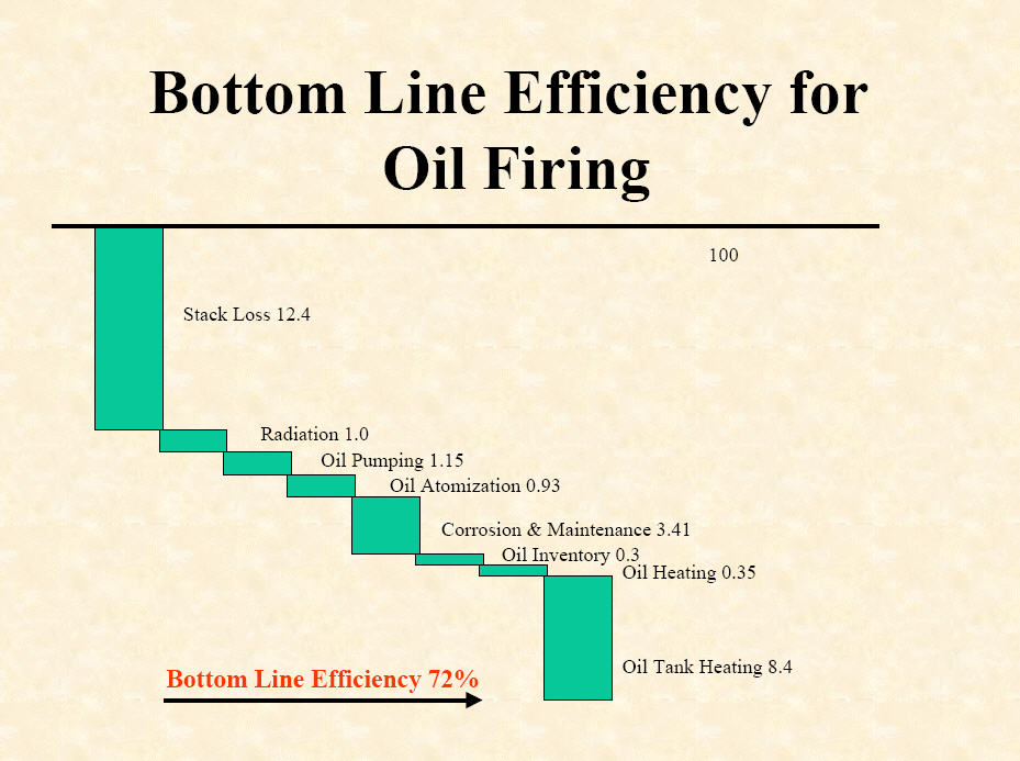 Oil_Boiler_Eckerlin-2