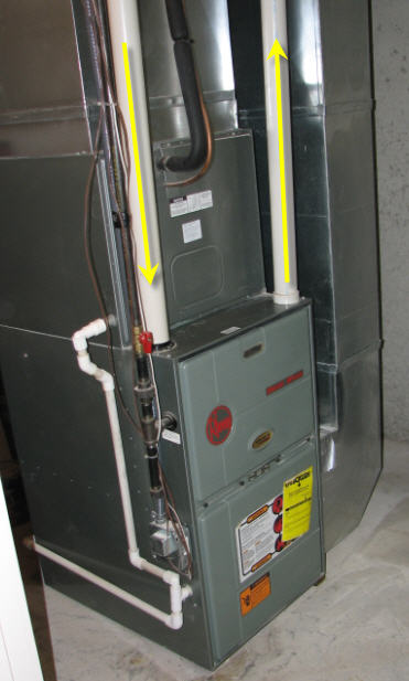 Natural gas furnaces for How to choose a gas furnace