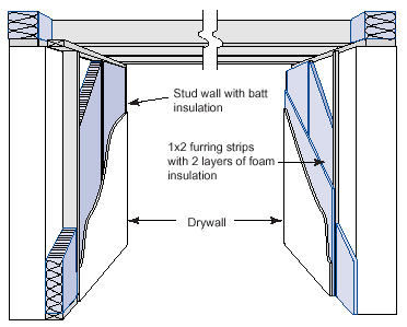Basement wall insulation for Glass block r value