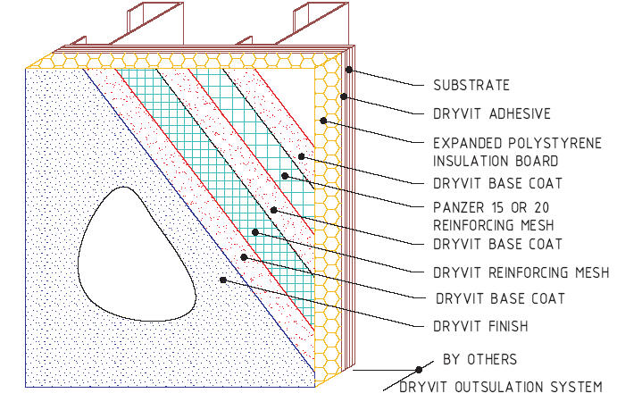 Wall insulation for Dryvit