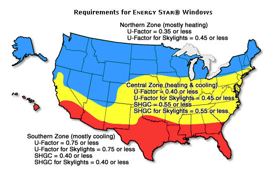 Windows for Energy rating for windows