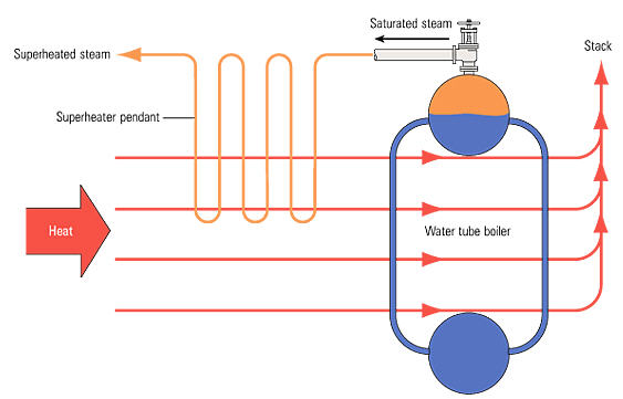 Superheater_Schematic