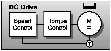 VSD_DC_Control