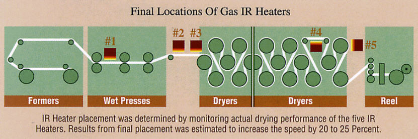 IR_HeaterLocations
