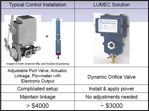 Control_Lumec2