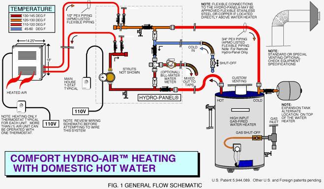 Combo_HydroAir_Schem