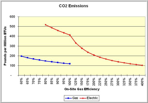 Emissions_CO2