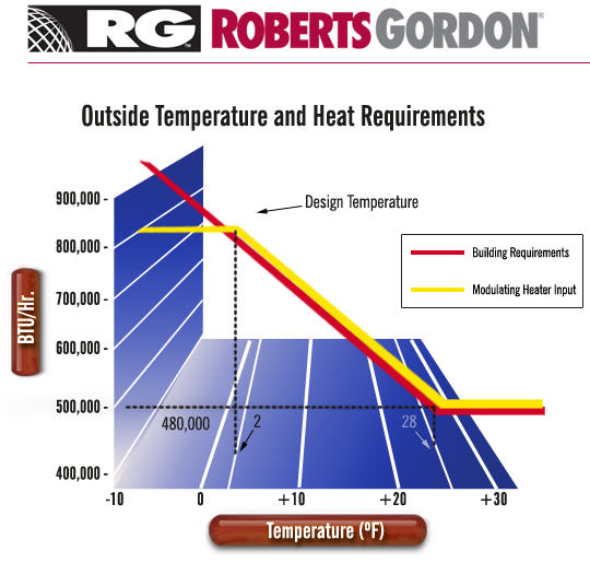 IR_R-G_ModulationGraphic