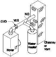 Vent_Damper_Install