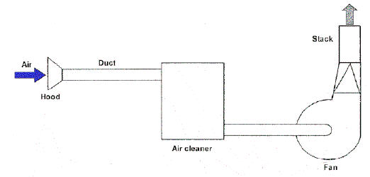 Vent_Local_Diagram