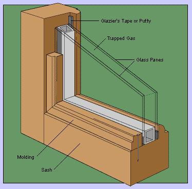 Window_Section